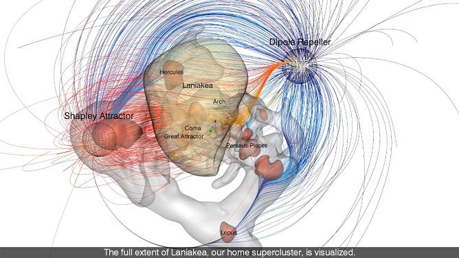 Un trou géant pousse la Voie lactée à travers l'espace: une importante découverte