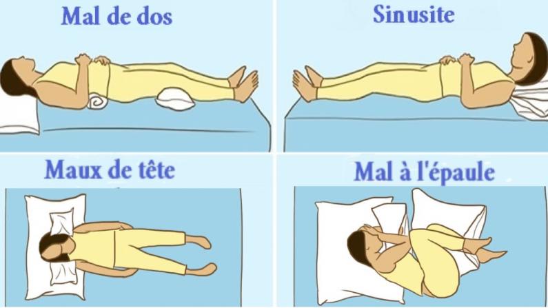 neuf positions de sommeil pour favoriser le r tablissement epoch times. Black Bedroom Furniture Sets. Home Design Ideas