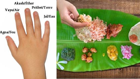 Pourquoi manger avec les mains est sain dans la tradition indienne