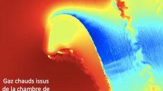 Multiphysique, une discipline pour mieux prédire et comprendre les phénomènes complexes