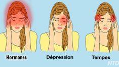 Vous savez qu'il y a différents types et origines de maux de tête ? Apprenez-en plus