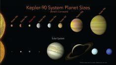 Un système à huit planètes comme le nôtre découvert par Google et la NASA